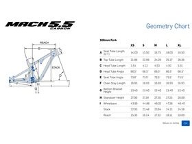 PIVOT CYCLES Mach 5.5 XT 1x Build click to zoom image